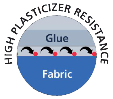 plasticizer-2016-selytech-ds-glue_woosung-ib-2