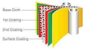 pvc-fabric